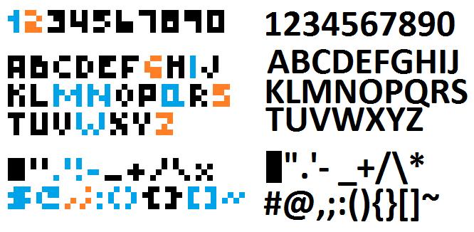 4-pixel-text-zoom-description